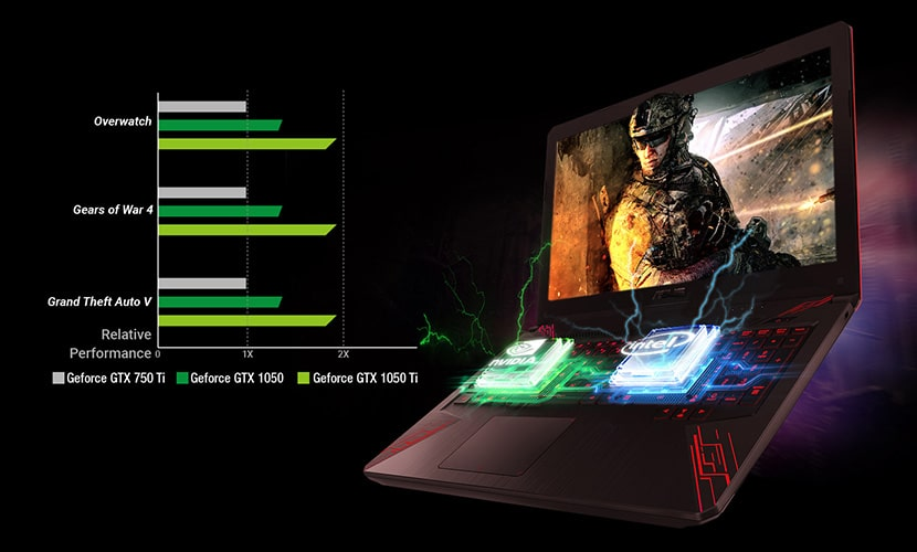 Graphics ASUS TUF FX504GD-RS51
