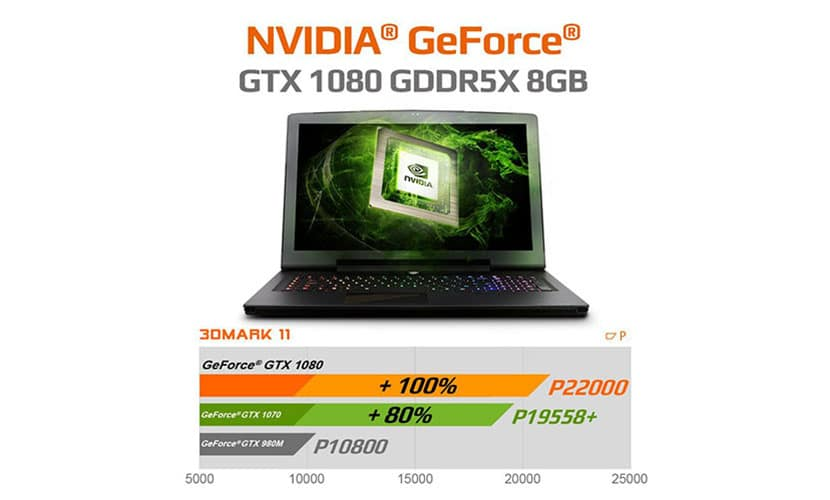 NVIDIA GeForce graphics Aorus X7 DT v8 Gaming Laptop