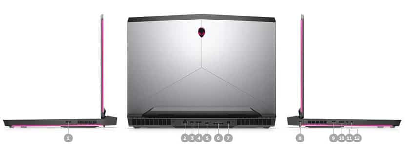 Ports Alienware 17 R5 Gaming Laptop