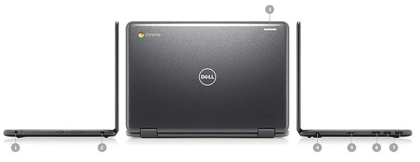 Ports Dell Chromebook 3189 Education 2-In-1