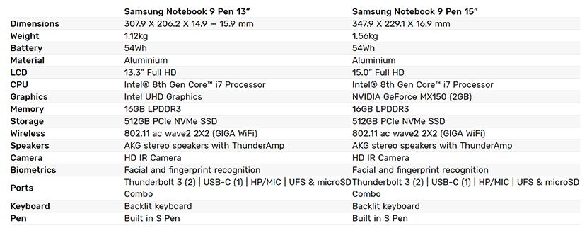 samsung notebook 9 pen 2019 specifications