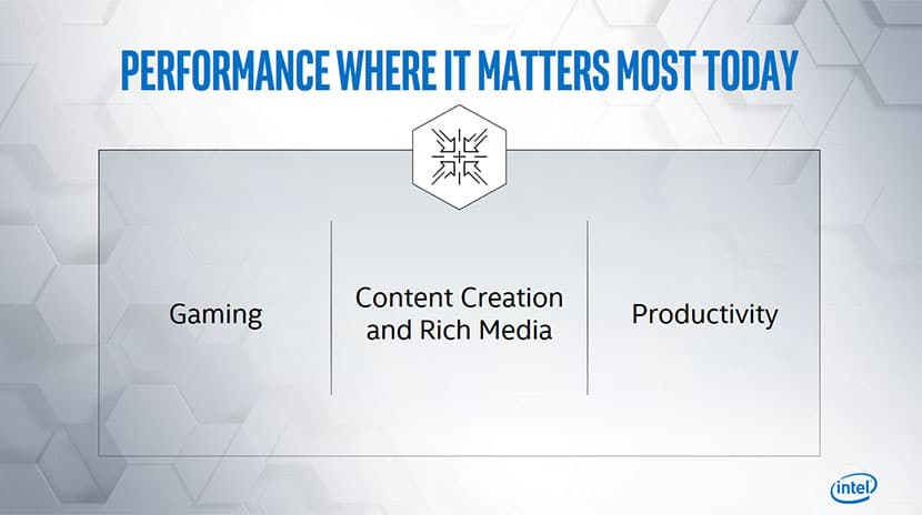 performance where it matters most today