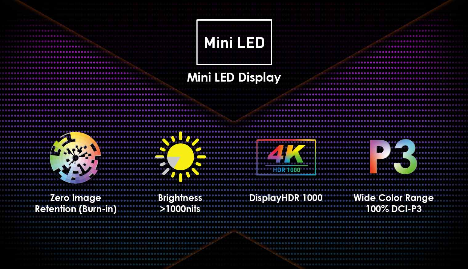 mini led laptop screen
