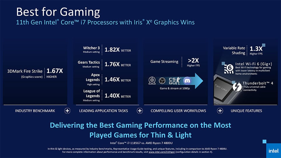 11th gen intel core best for gaming
